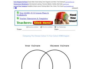 Comparing the Chinese Culture to Your Culture (Venn Diagram) Worksheet