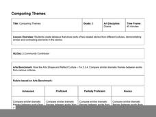 Comparing Themes Lesson Plan