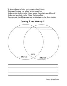 Comparing Two Countries Worksheet