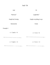 Compound Inequalities Worksheet