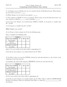 Computing Traveled Distance from Velocity Worksheet