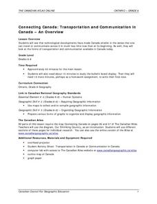 Connecting Canada: Transportation and Communication in Canada Lesson Plan