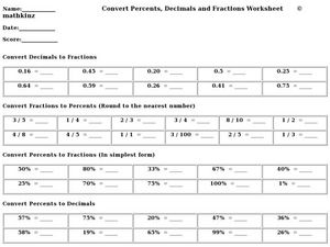 Convert Percents, Decimals and Fractions Worksheet Worksheet