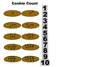 Cookie Count Worksheet