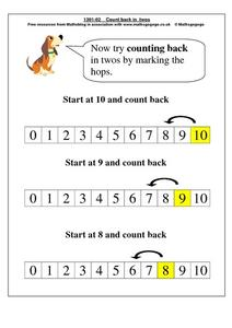 Count back in twos Worksheet