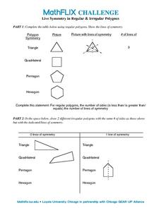 Countdown Challenge: Live Symmetry in Regular & Irregular Polygons Worksheet