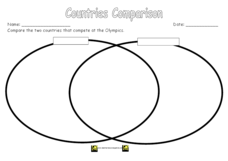 Countries Comparison Worksheet