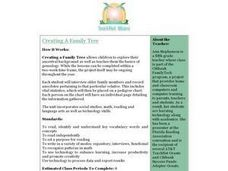 Creating A Family Tree Lesson Plan