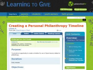Creating a Personal Philanthropy Timeline Lesson Plan