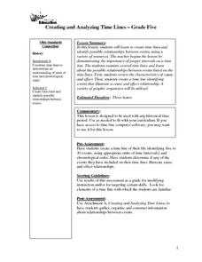 Creating and Analyzing Time Lines-Grade 5 Lesson Plan
