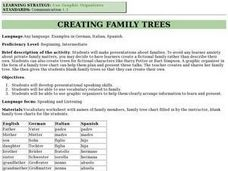 Creating Family Trees Lesson Plan