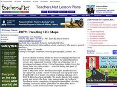 Creating Life Maps (Elementary, Reading/Writing) Lesson Plan