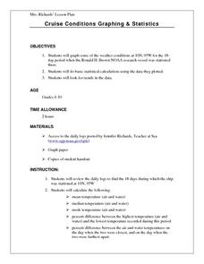 Cruise Conditions Graphing & Statistics Lesson Plan