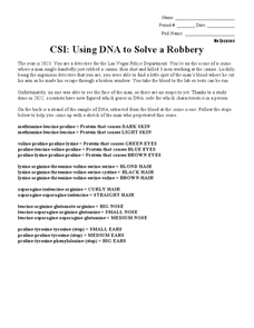 CSI: Using DNA to Solve a Robbery Worksheet
