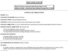 Curricular Correlations Lesson Plan