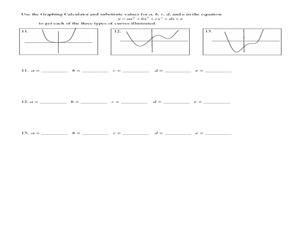 Curve Sketching Review Worksheet 11th - 12th Grade Worksheet ...