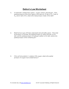 Dalton's Law Worksheet Worksheet