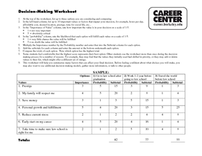 Worksheets Decision Making Worksheet decision making worksheet careers 11th 12th grade worksheet