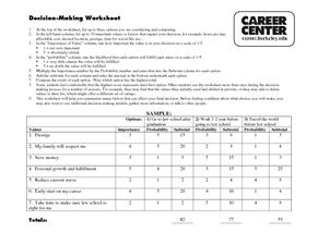 Decision Making Worksheets For Kindergarten - Intrepidpath