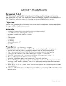 Density Currents Lesson Plan