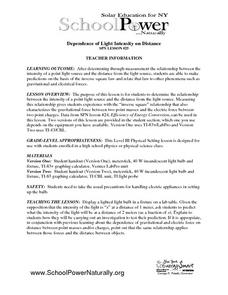 Dependence of Light Intensity on Distance Lesson Plan
