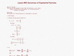 Derivatives of Exponential Functions Lesson Plan