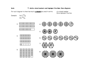 Derive Mixed Numbers and Improper Fractions from Diagrams Worksheet