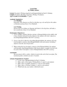 Lesson plan on writing a descriptive essay