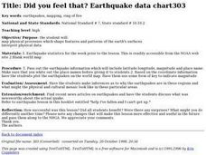 Did You Feel That? Earthquake Data Chart Lesson Plan