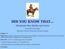 Did You Know That..... Mountain Men Myths and Facts Lesson Plan