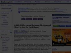 Differences Between Fiction And Non-Fiction in the Library Lesson Plan
