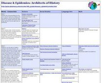 Disease & Epidemics: Architects of History Lesson Plan