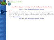 Dissolved Oxygen and Aquatic Net Primary Productivity Lesson Plan