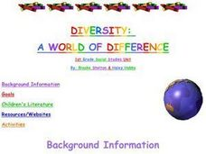 Diversity: a World of Difference Lesson Plan