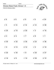 Division Basic Facts: Divisor 1-5 Worksheet