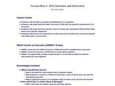 DNA Structure and Extraction Lesson Plan