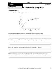Double Data Worksheet