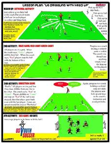 Dribbling With the Head Up Lesson Plan