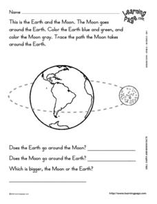 Earth And Moon Path Lesson Plan