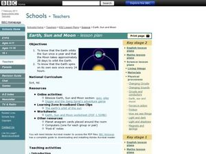Earth, Sun and Moon Lesson Plan