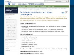 Earth Water Distribution and Water Consumption Lesson Plan