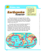 Earthquake Disaster Worksheet