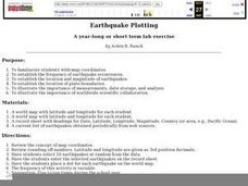 Earthquake Plotting Lesson Plan