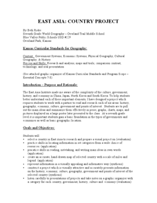 East Asia Country Project Lesson Plan