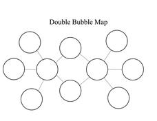 thinking maps double bubble template - editable double bubble map 3rd 12th grade worksheet