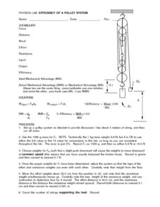 Efficiency of a Pulley System Lesson Plan