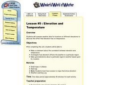 Elevation and Temperature Lesson Plan