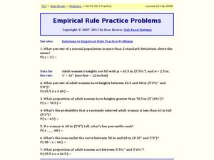 Empirical Rule Worksheet - Synhoff