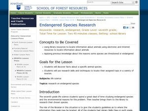 Endangered Species Research Lesson Plan