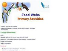 Energy for Animals Lesson Plan